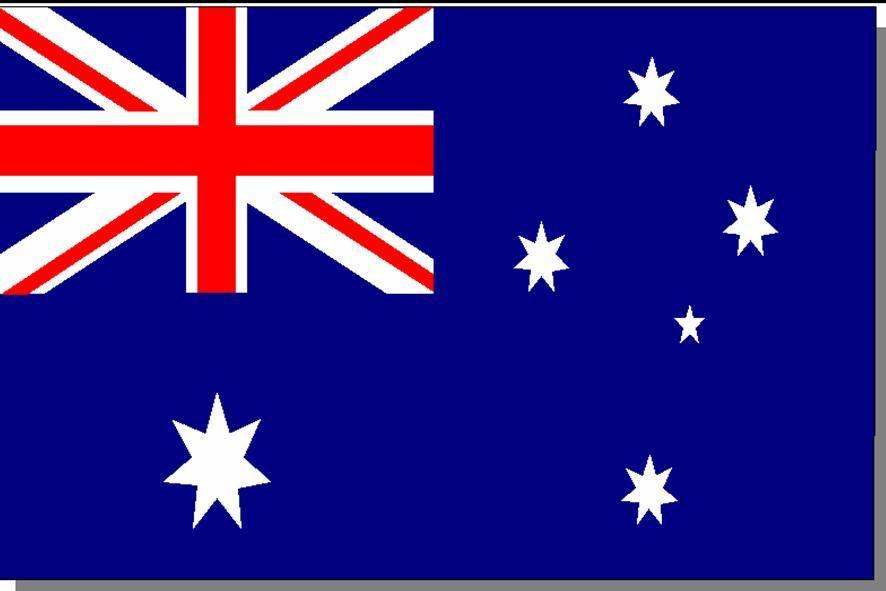 Dates for aries in Australia